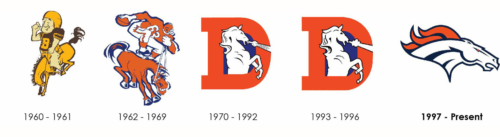 denver broncos logo A beginner'guide to the denver broncos part 2 denverbroncos jpg